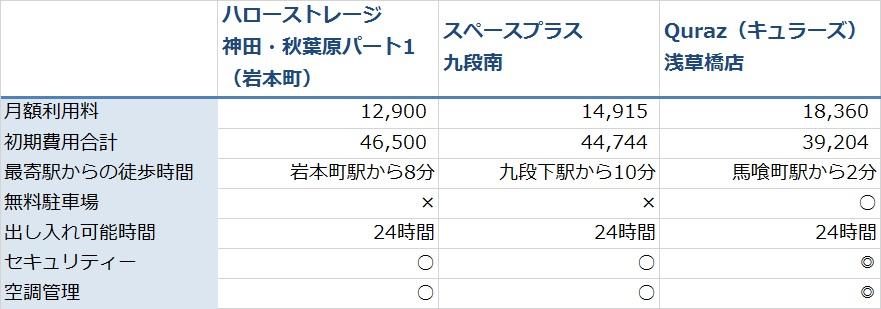 rentalroom_Tokyo_table