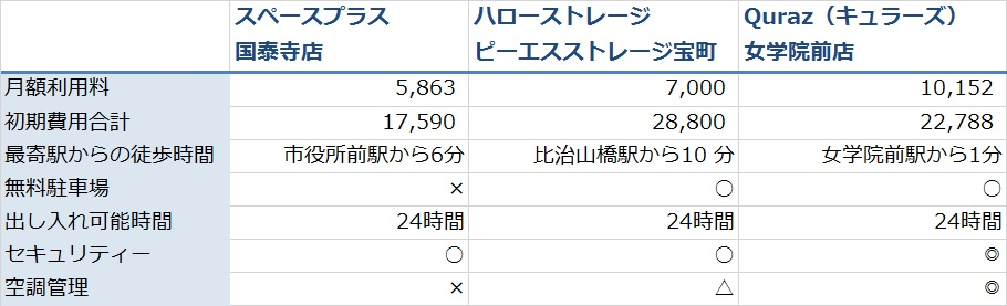 trunkroom_Hiroshima_table