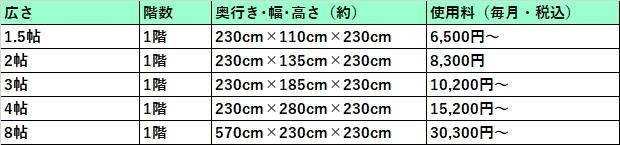 ハローストレージ 秋田市の料金表