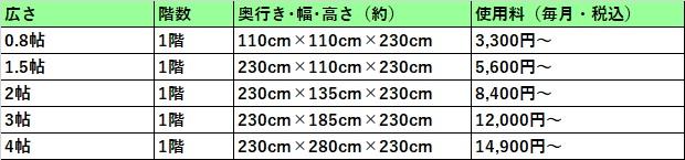ハローストレージ 江別市の料金表