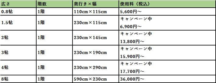 ハローストレージ 富士見市の料金表