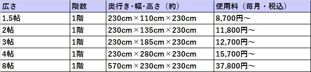 ハローストレージ 福井市の料金表