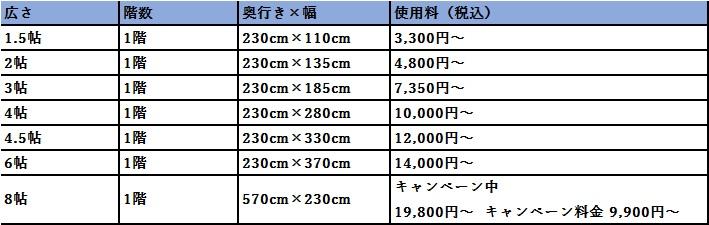 ハローストレージ 行田市の料金表