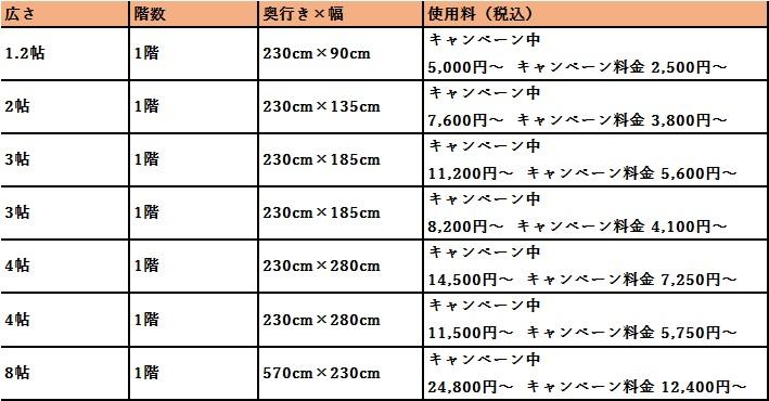 ハローストレージ 羽生市の料金表