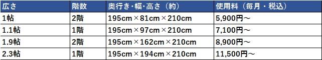 ハローストレージ 足立区の料金表