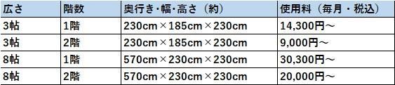 ハローストレージ 昭島市の料金表