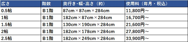 ハローストレージ 千代田区の料金表