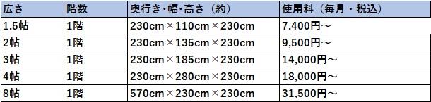 ハローストレージ 羽村市の料金表