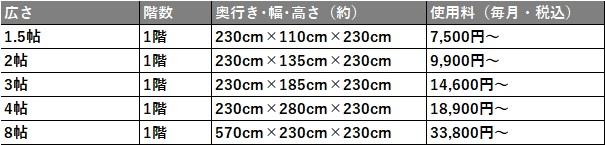 ハローストレージ 東村山市の料金表