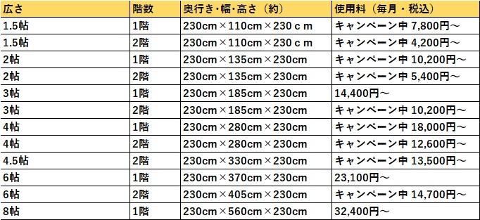ハローストレージ 東大阪市の料金表