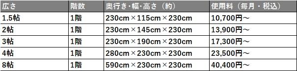 ハローストレージ 日野市の料金表