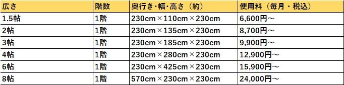 ハローストレージ 藤井寺市の料金表