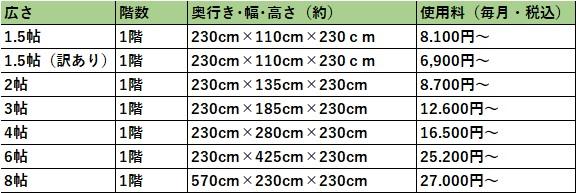 ハローストレージ 貝塚市の料金表