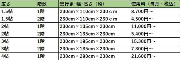 ハローストレージ 岸和田市の料金表