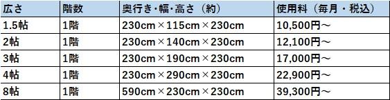 ハローストレージ 小平市の料金表