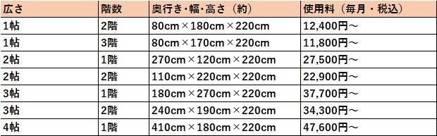 ハローストレージ 武蔵野市の料金表
