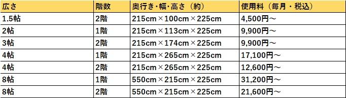 ハローストレージ 大阪市東成の料金表