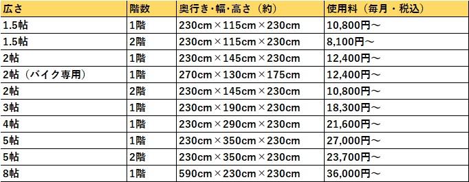 ハローストレージ 大阪市東住吉の料金表