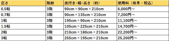 ハローストレージ 大阪市福島の料金表
