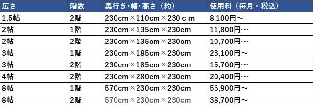 ハローストレージ 大田区の料金表