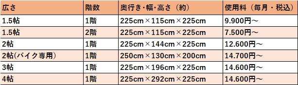 ハローストレージ 堺市北の料金表