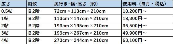 ハローストレージ 渋谷区の料金表