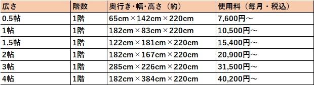 ハローストレージ 墨田区の料金表