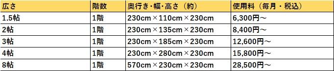 ハローストレージ 富田林市の料金表