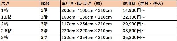 ハローストレージ 豊島区の料金表