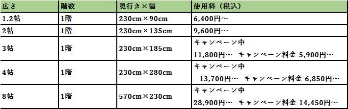 ハローストレージ 東松山市の料金表