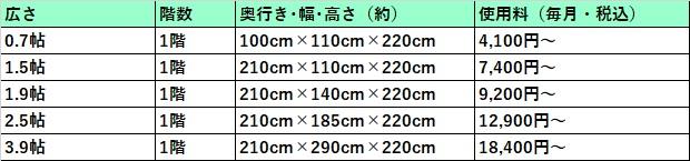 ハローストレージ 北海道池田町の料金表