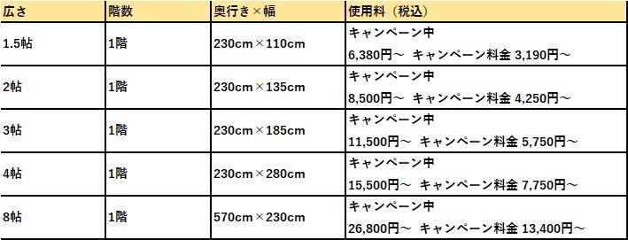 ハローストレージ 開成町の料金表
