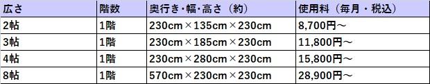 ハローストレージ 金沢市の料金表