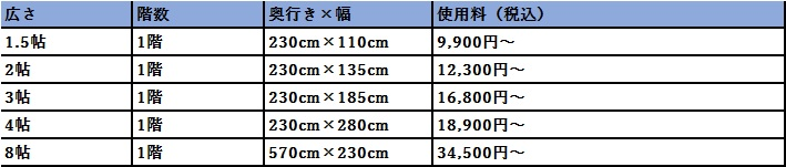 ハローストレージ 川越市の料金表