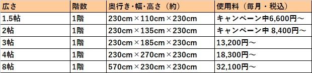 ハローストレージ 神戸市の料金表