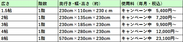 ハローストレージ 高知市の料金表