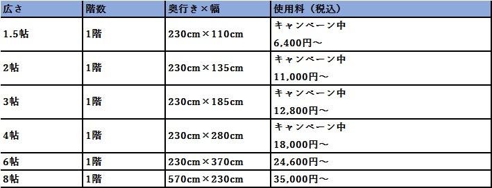 ハローストレージ 熊谷市の料金表