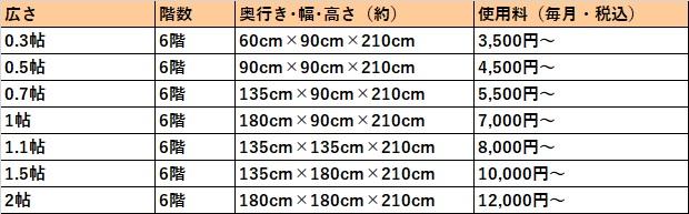 ハローストレージ 松江市の料金表