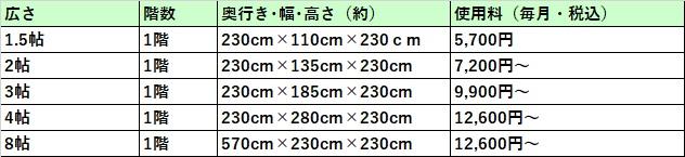 ハローストレージ 松山市の料金表