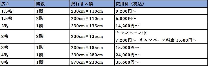 ハローストレージ 三郷市の料金表