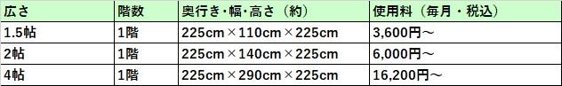 ハローストレージ 宮崎市の料金表