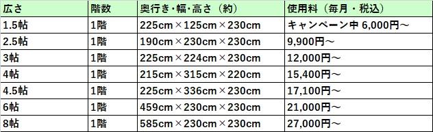 ハローストレージ 長崎市の料金表