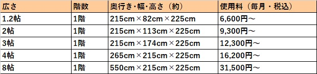 ハローストレージ 岡山市の料金表