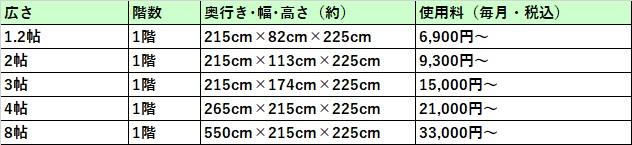 ハローストレージ 佐賀市の料金表