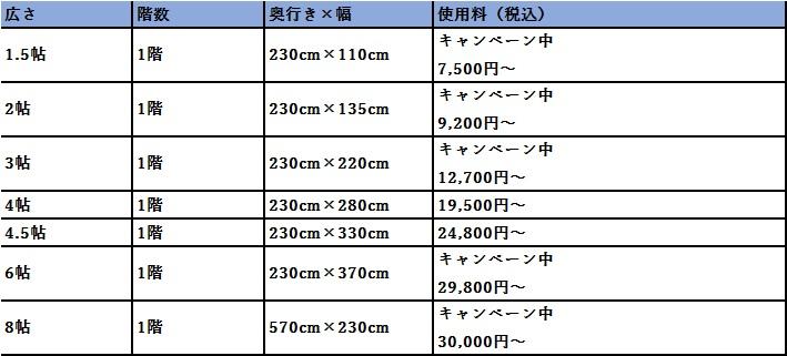 ハローストレージ さいたま県古川市の料金表
