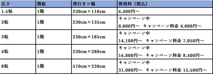 ハローストレージ 坂戸市の料金表