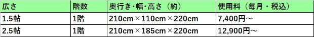 ハローストレージ 札幌市東区の料金表