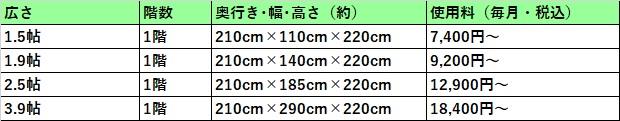 ハローストレージ 札幌市南区の料金表