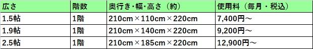 ハローストレージ 札幌市西区の料金表