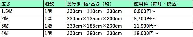 ハローストレージ 仙台市の料金表